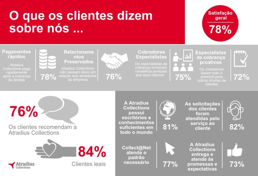 Customer Satisfaction Survey 2016 pt