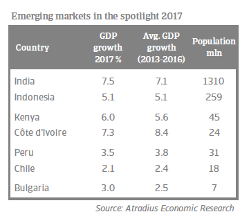 Emerging markets in the spotlight 2017