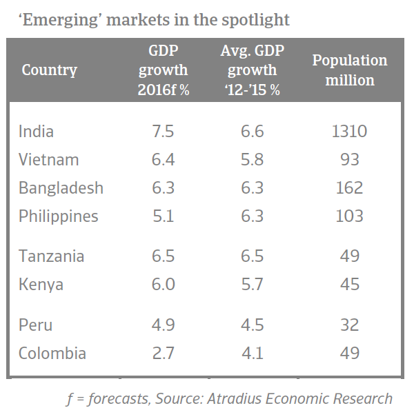 Emerging markets in the spotlight