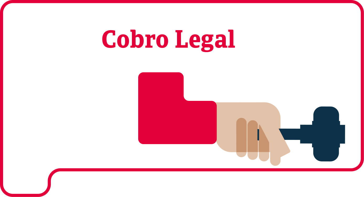 Acciones Legales de Recobro