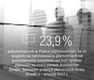 [image] Barometer Poland 4