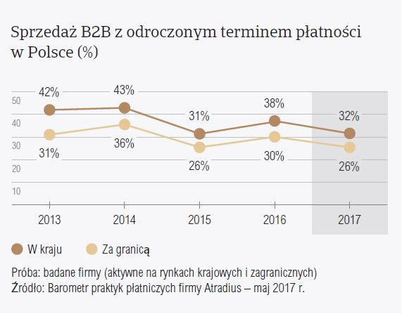 [image] Barometer Poland 1