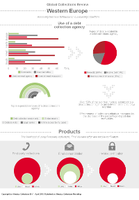 Infographics Collections Western Europe